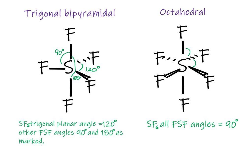 trigonal bipyramidal and octahedral SF molecules