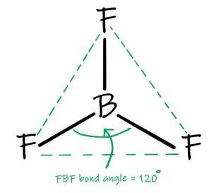 VSEPR theory trigonal planar molecule